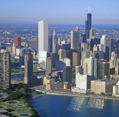 worst us cities