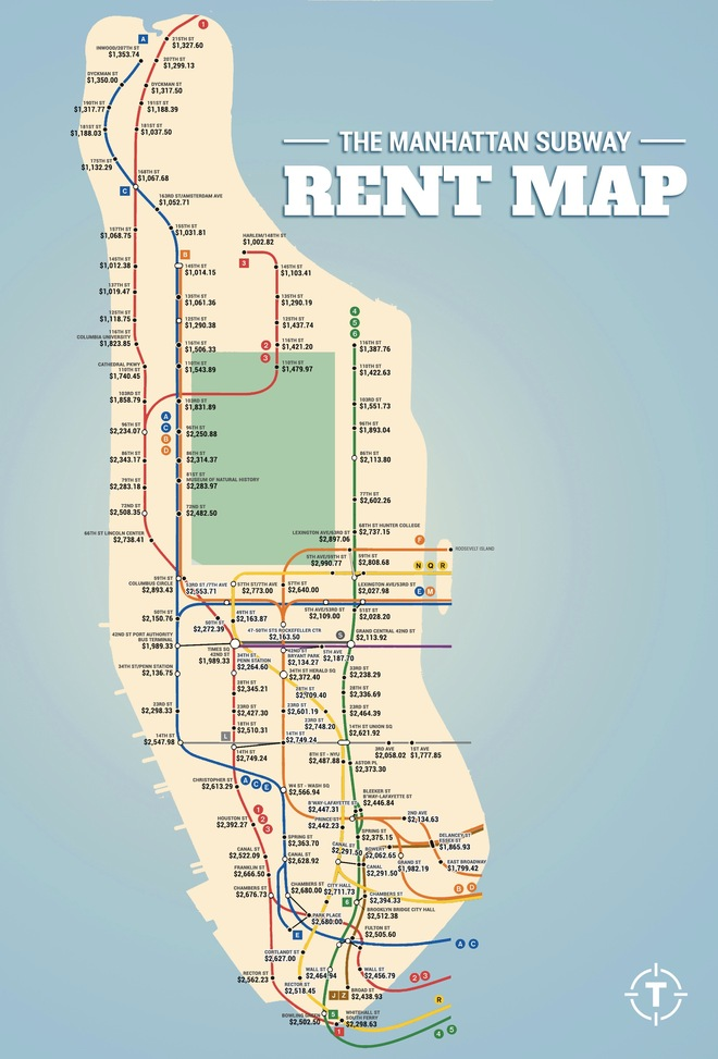 rent in nyc